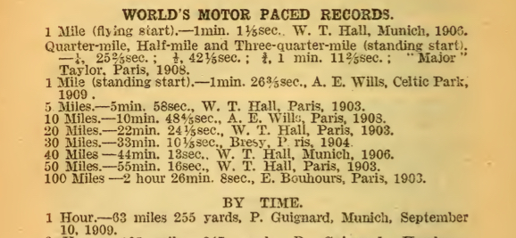 motorpacedrecords1912