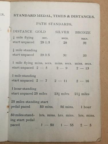 1949ClubHAndbookMEdalTimes2