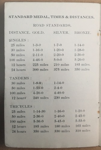1949HandbookMedalTimes1