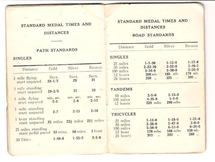 32HandbookStandards